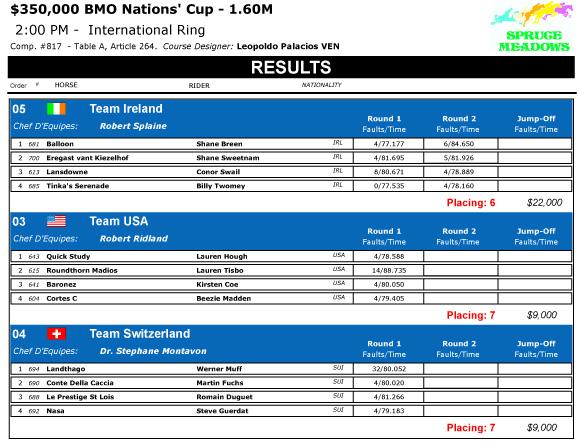 BMO NC results-2
